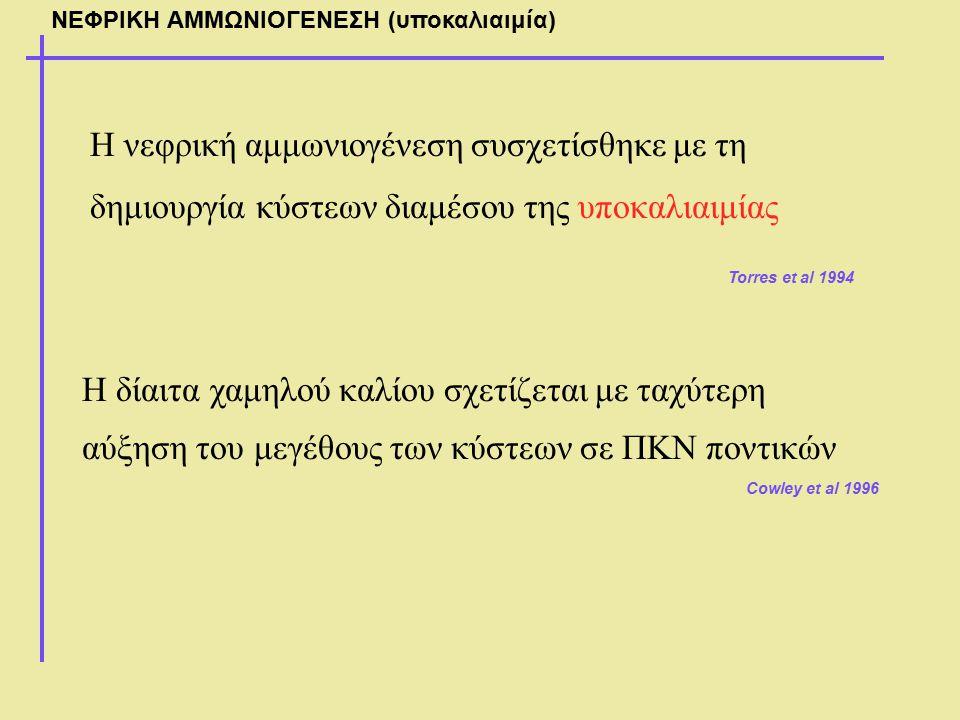 ΝΕΦΡΙΚΗ ΑΜΜΩΝΙΟΓΕΝΕΣΗ (υποκαλιαιμία)