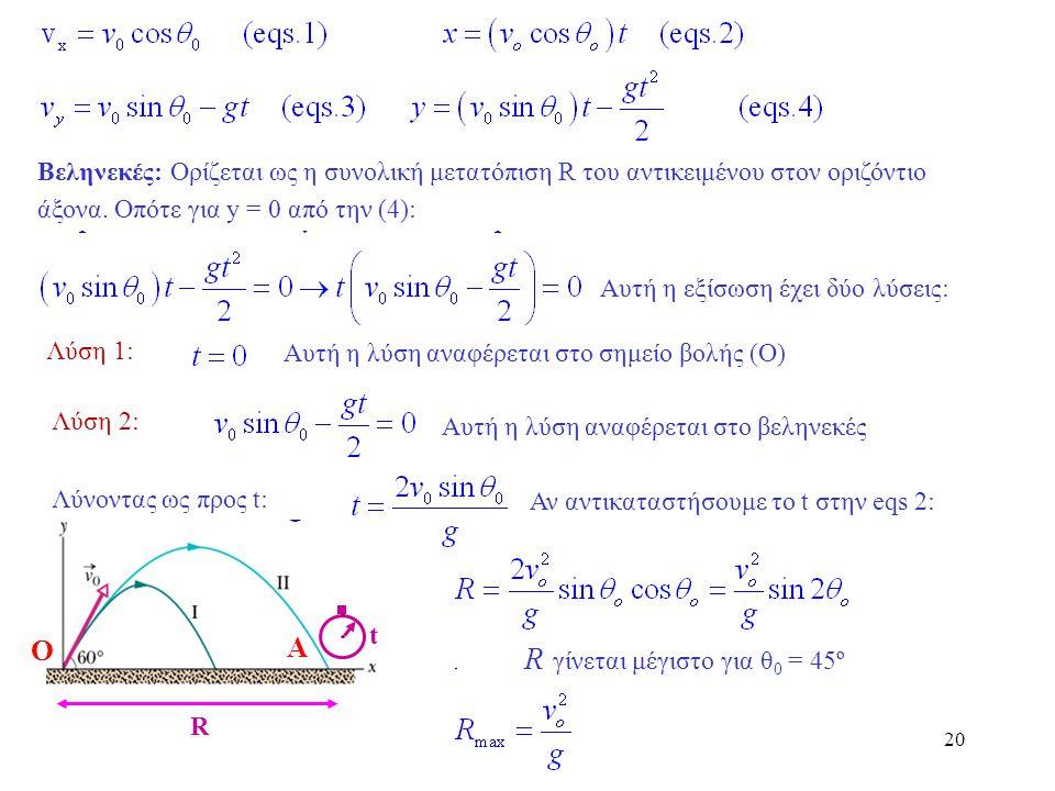 R γίνεται μέγιστο για θ0 = 45º