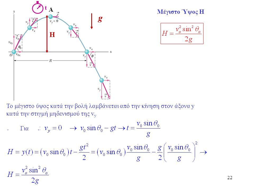 A t. H. g. Μέγιστο Ύψος H. Το μέγιστο ύψος κατά την βολή λαμβάνεται από την κίνηση στον άξονα y.