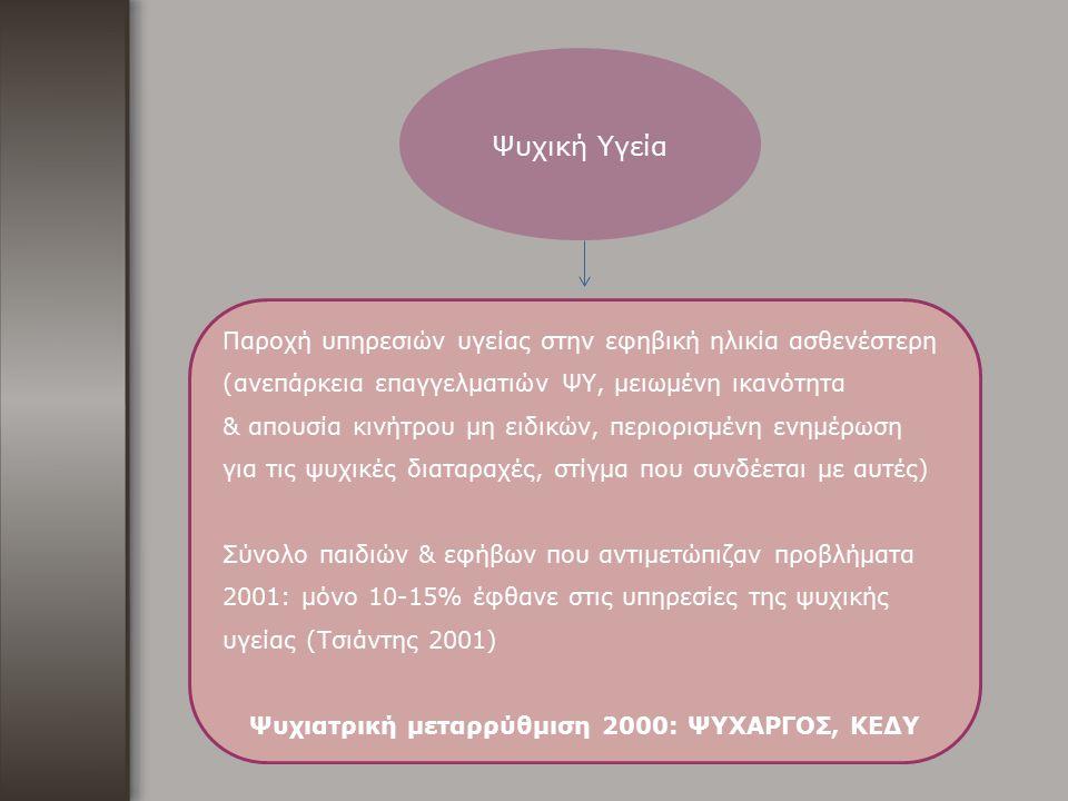 Ψυχιατρική μεταρρύθμιση 2000: ΨΥΧΑΡΓΟΣ, ΚΕΔΥ