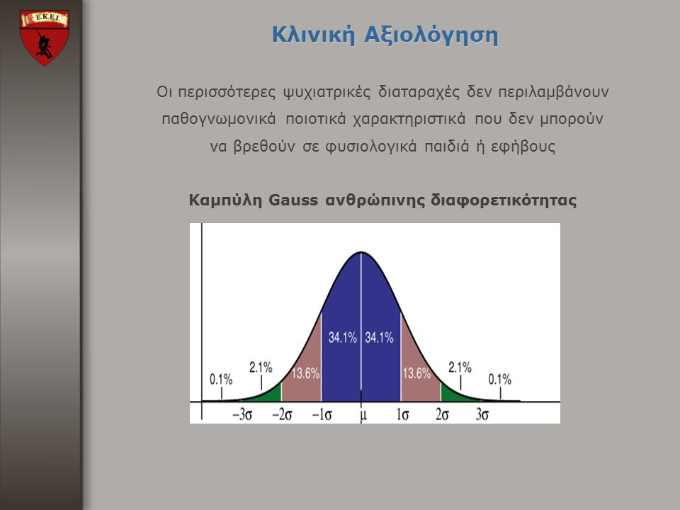 Καμπύλη Gauss ανθρώπινης διαφορετικότητας