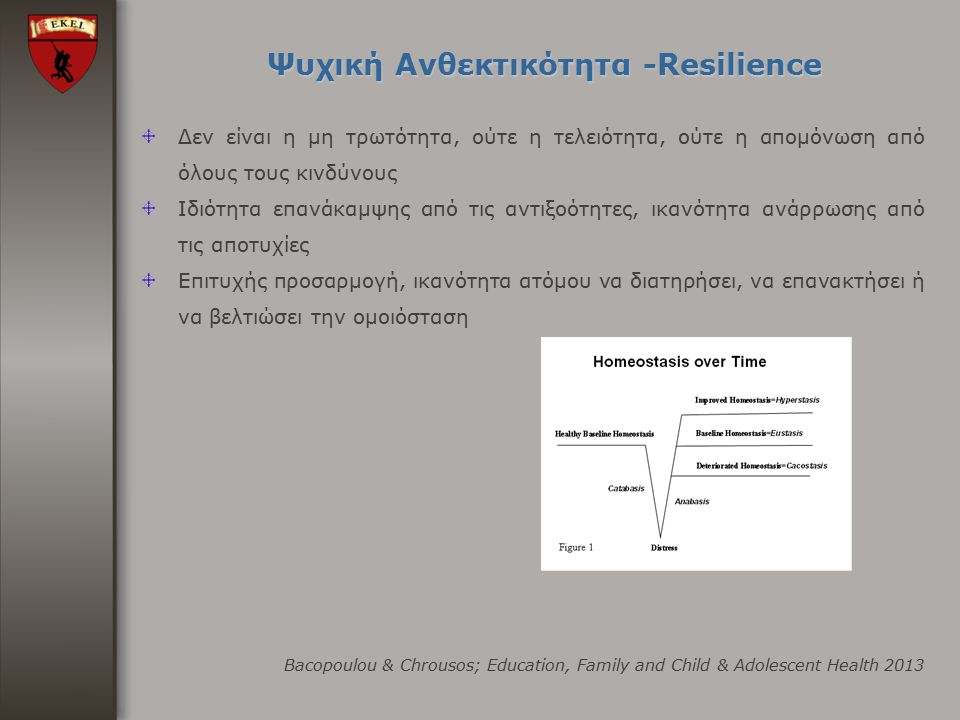 Ψυχική Ανθεκτικότητα -Resilience