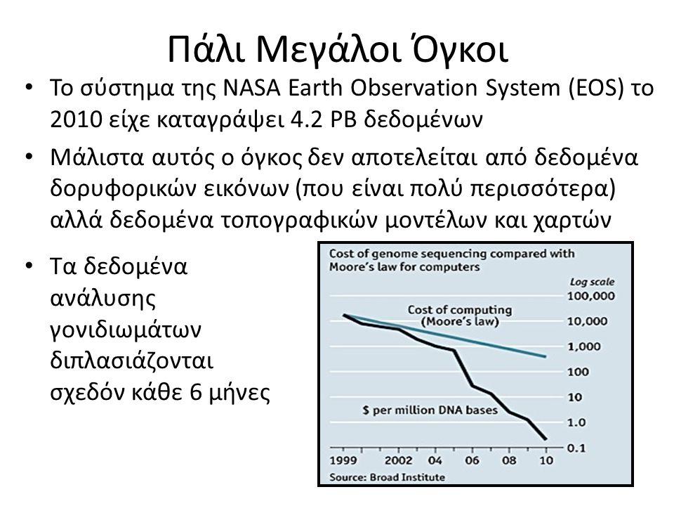 Πάλι Μεγάλοι Όγκοι Το σύστημα της NASA Earth Observation System (EOS) το 2010 είχε καταγράψει 4.2 PB δεδομένων.