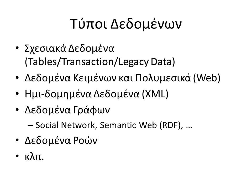 Τύποι Δεδομένων Σχεσιακά Δεδομένα (Tables/Transaction/Legacy Data)