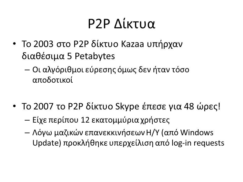 P2P Δίκτυα Το 2003 στο P2P δίκτυο Kazaa υπήρχαν διαθέσιμα 5 Petabytes