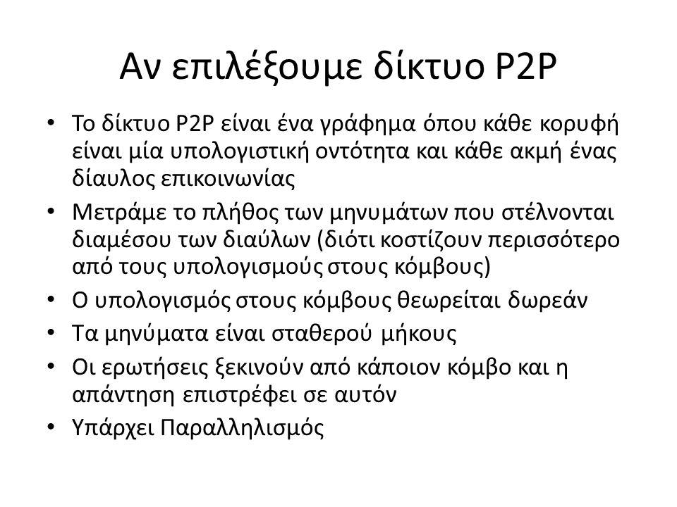 Αν επιλέξουμε δίκτυο P2P
