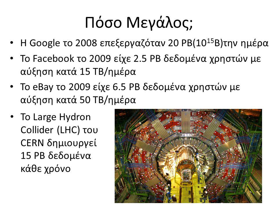 Πόσο Μεγάλος; Η Google το 2008 επεξεργαζόταν 20 PB(1015B)την ημέρα