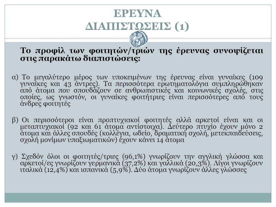 ΕΡΕΥΝΑ ΔΙΑΠΙΣΤΩΣΕΙΣ (1)