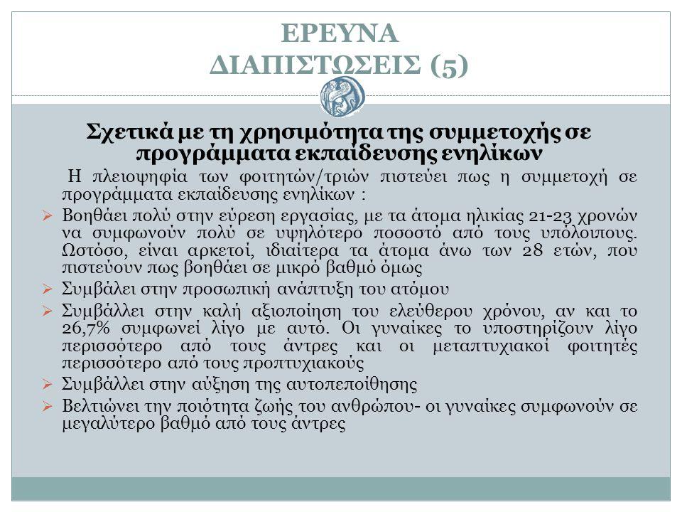 ΕΡΕΥΝΑ ΔΙΑΠΙΣΤΩΣΕΙΣ (5)