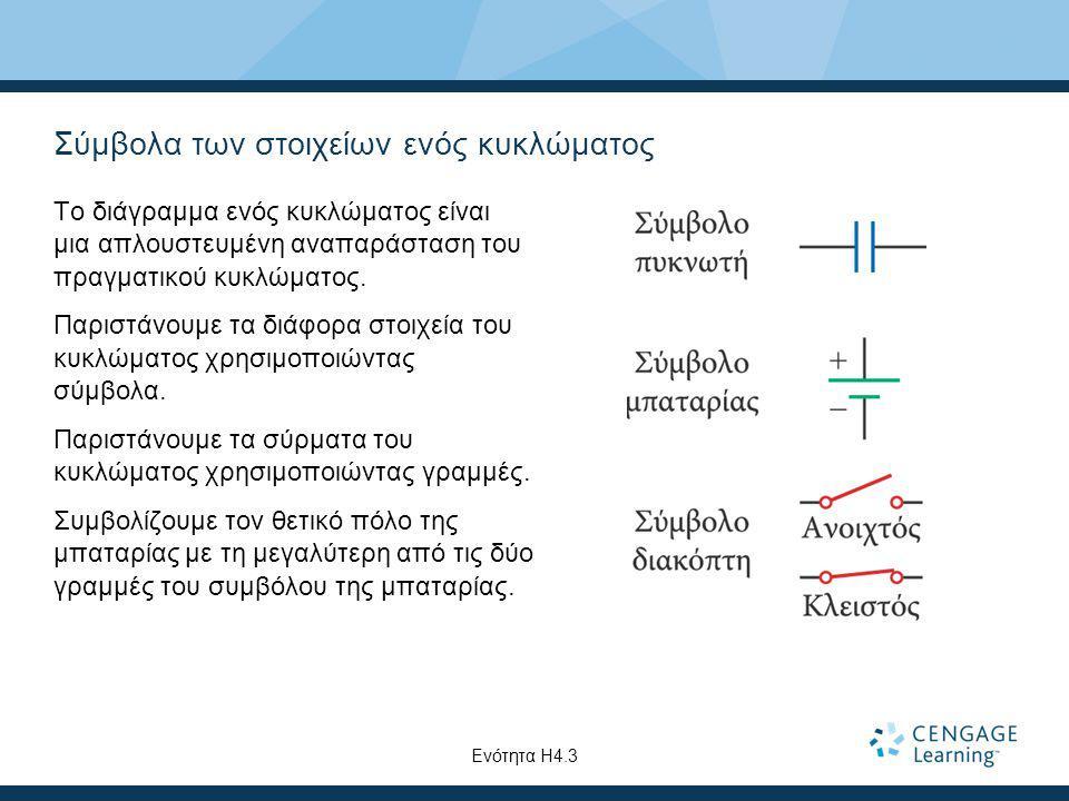Σύμβολα των στοιχείων ενός κυκλώματος