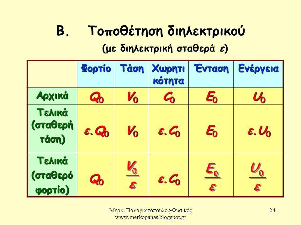 Β. Τοποθέτηση διηλεκτρικού (με διηλεκτρική σταθερά ε)