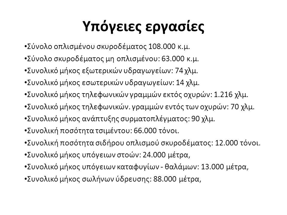 Υπόγειες εργασίες Σύνολο οπλισμένου σκυροδέματος 108.000 κ.μ.