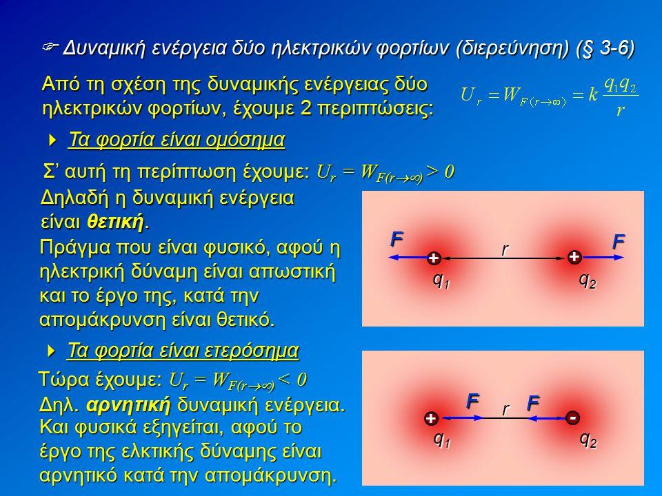  Δυναμική ενέργεια δύο ηλεκτρικών φορτίων (διερεύνηση) (§ 3-6)