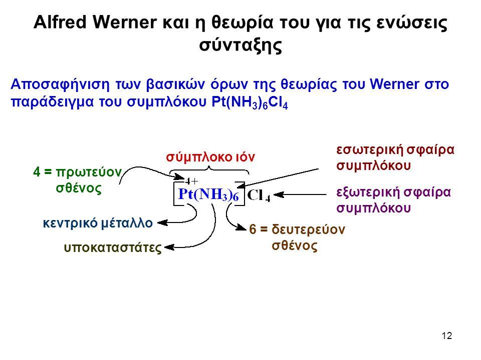 Alfred Werner και η θεωρία του για τις ενώσεις σύνταξης