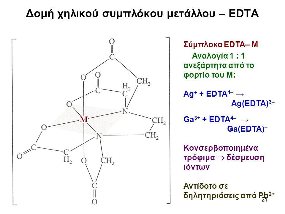 Δομή χηλικού συμπλόκου μετάλλου – EDTA