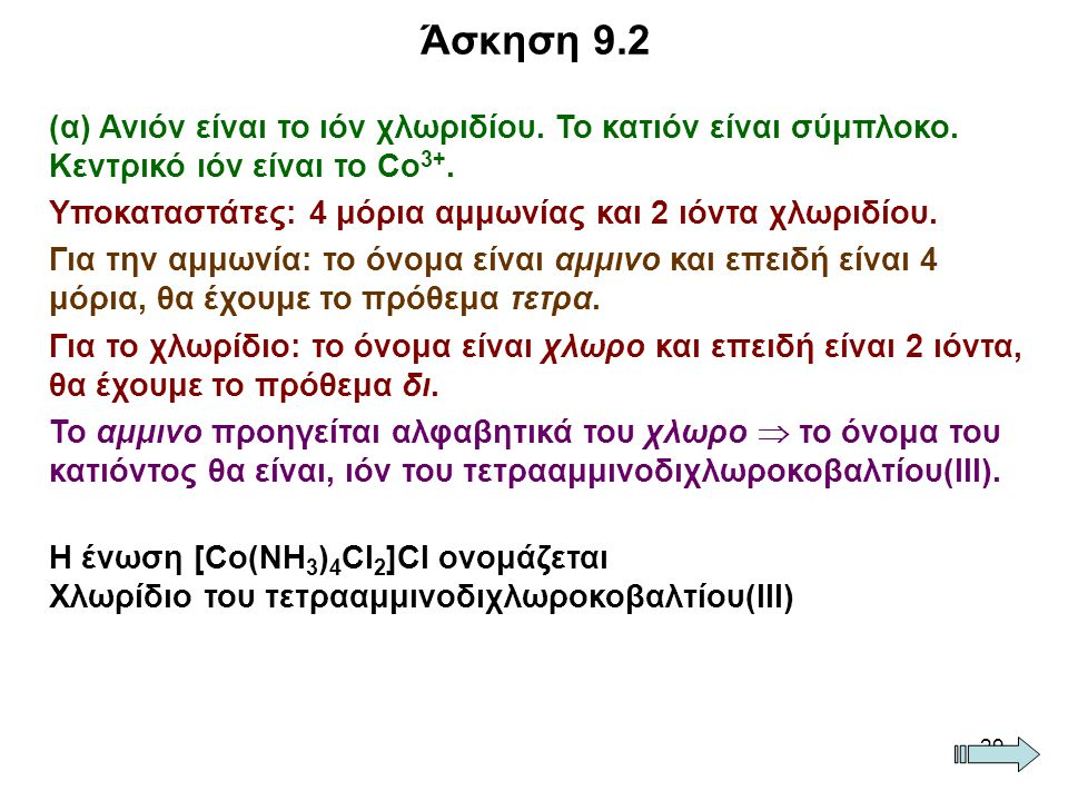 Άσκηση 9.2 (α) Ανιόν είναι το ιόν χλωριδίου. Το κατιόν είναι σύμπλοκο.