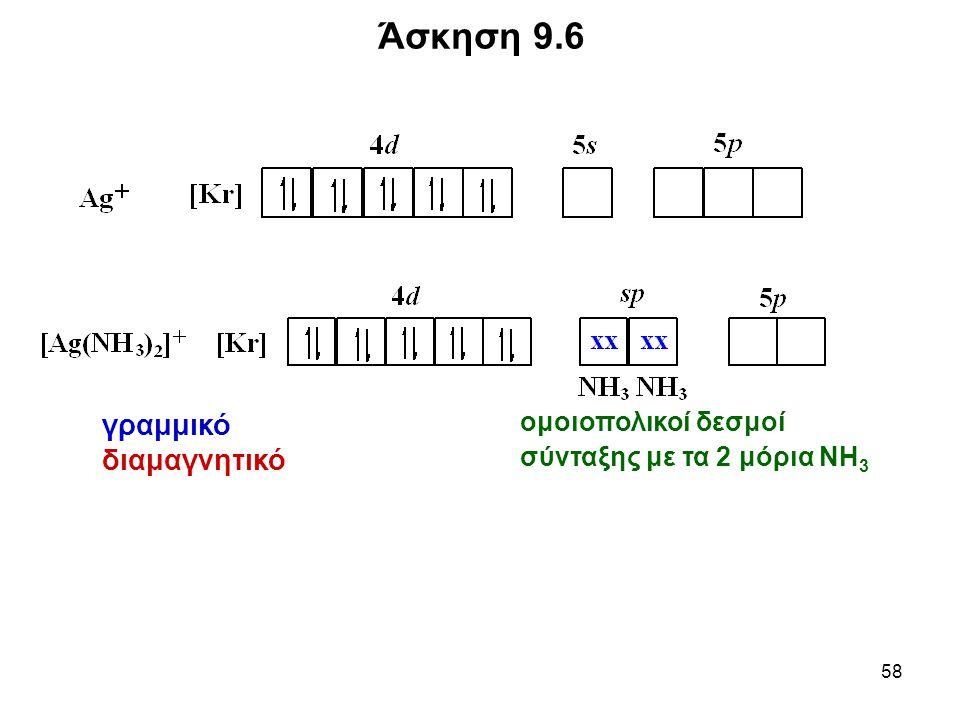 Άσκηση 9.6 γραμμικό διαμαγνητικό