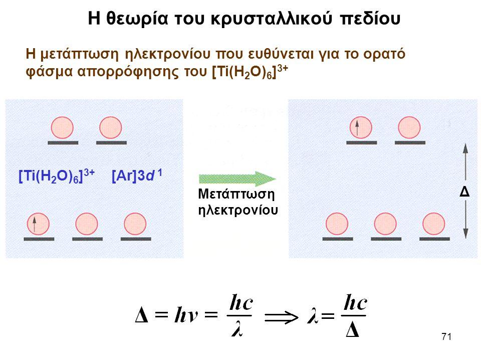 Η θεωρία του κρυσταλλικού πεδίου