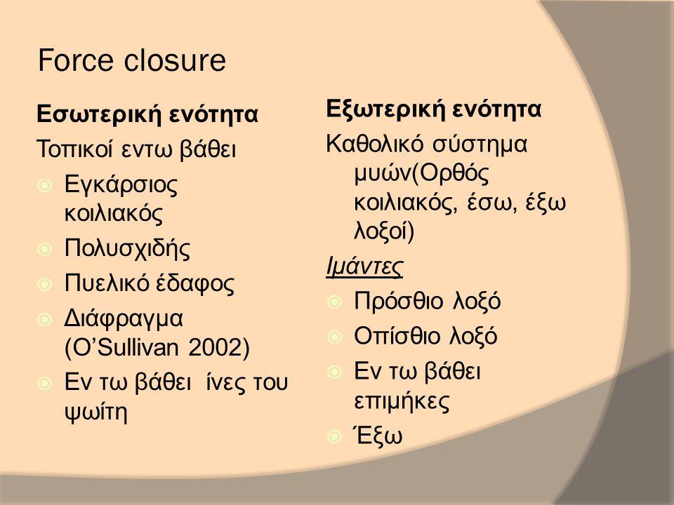 Force closure Εξωτερική ενότητα Εσωτερική ενότητα