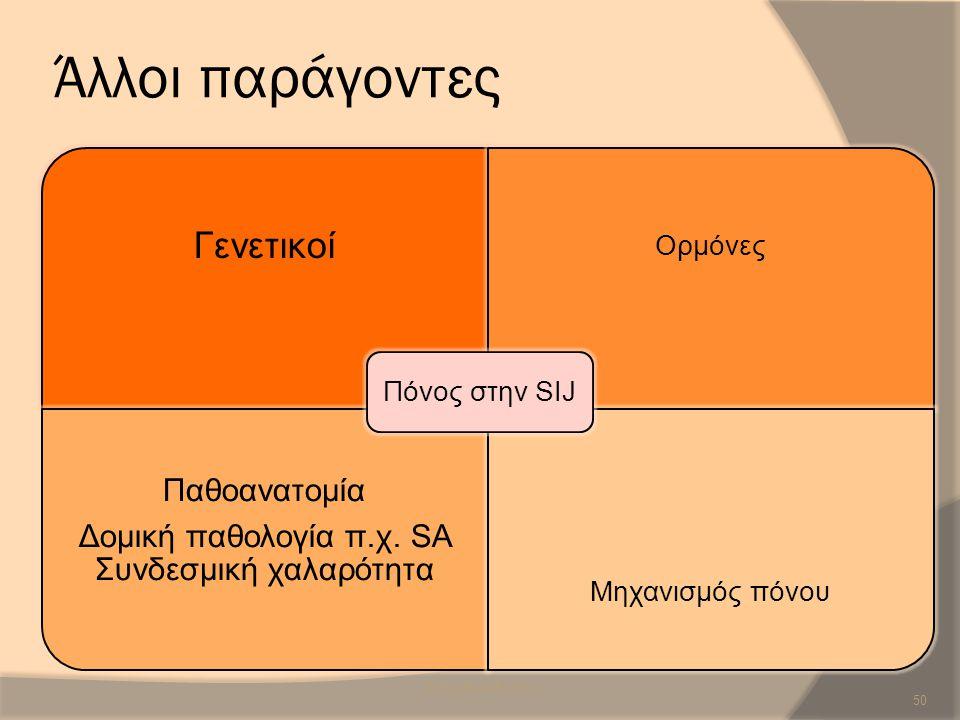 Δομική παθολογία π.χ. SA Συνδεσμική χαλαρότητα