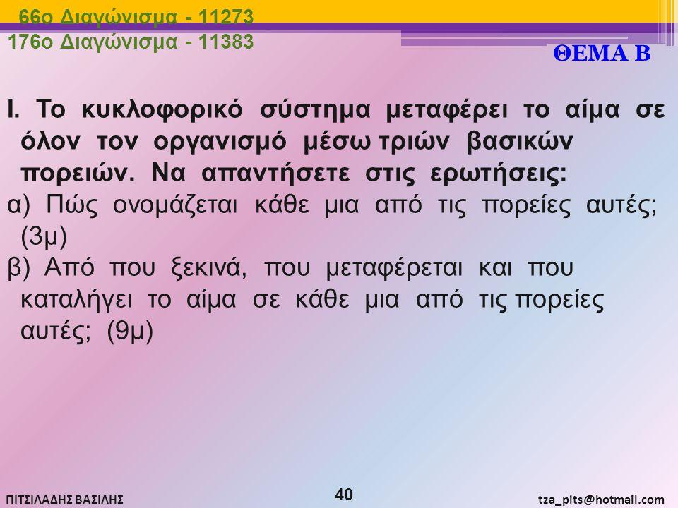 66o Διαγώνισμα - 11273 176o Διαγώνισμα - 11383. ΘΕΜΑ Β.