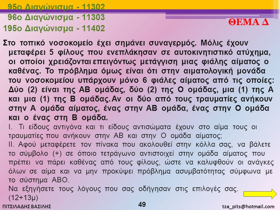 ΘΕΜΑ Δ 95o Διαγώνισμα - 11302 96o Διαγώνισμα - 11303
