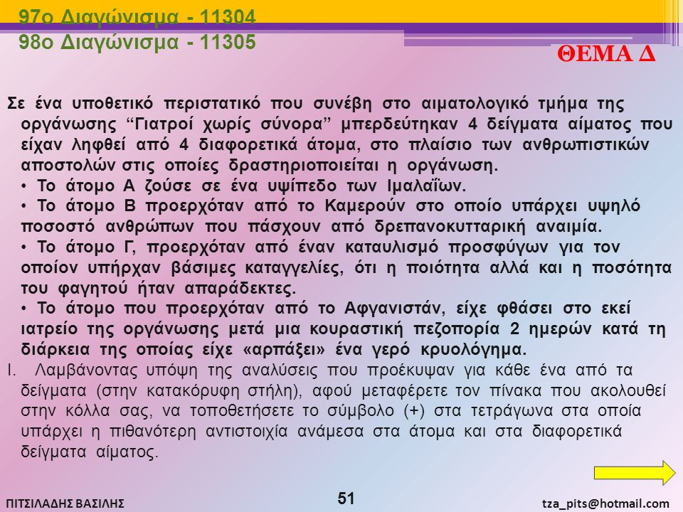 ΘΕΜΑ Δ 97o Διαγώνισμα - 11304 98o Διαγώνισμα - 11305