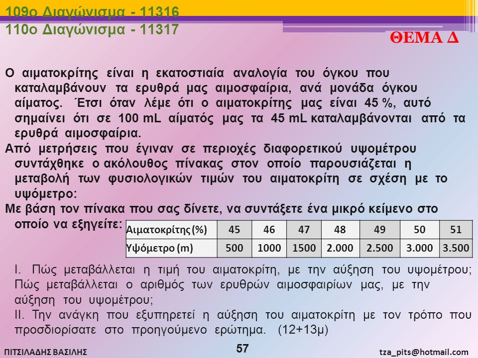 ΘΕΜΑ Δ 109o Διαγώνισμα - 11316 110o Διαγώνισμα - 11317