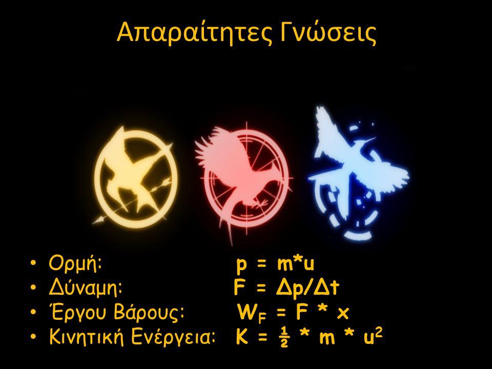 Απαραίτητες Γνώσεις Ορμή: p = m*u Δύναμη: F = Δp/Δt