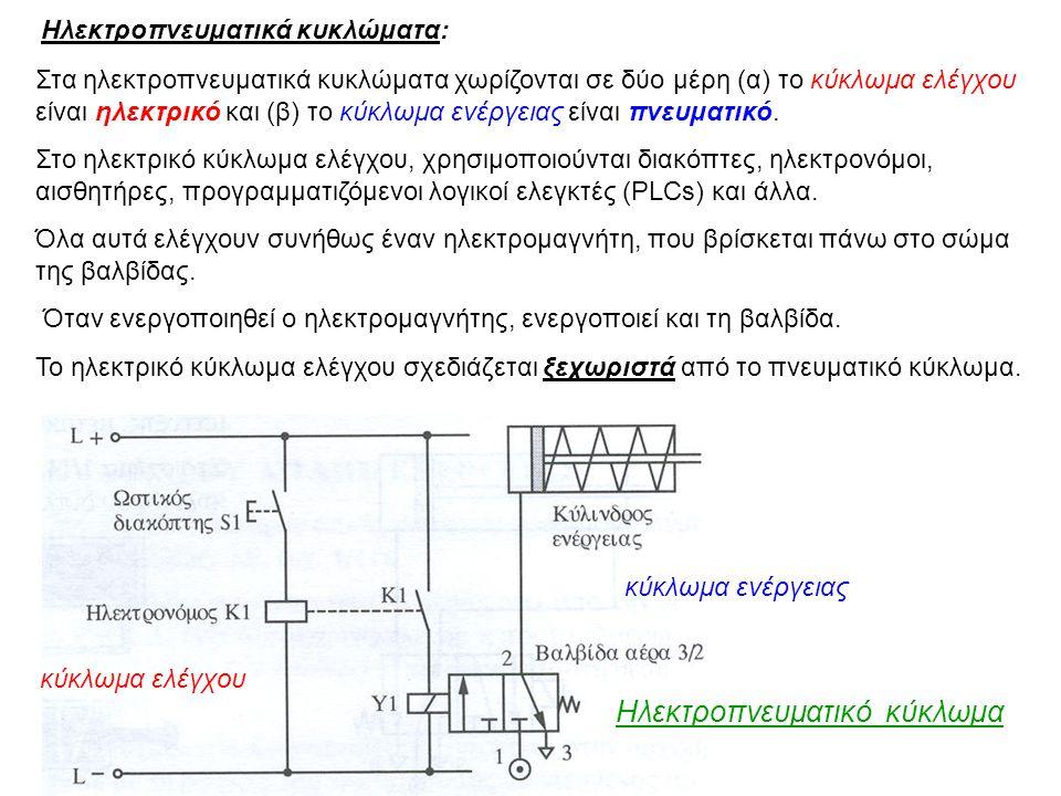 Ηλεκτροπνευματικό κύκλωμα
