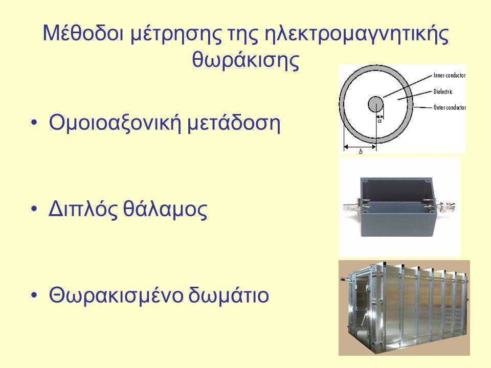 Μέθοδοι μέτρησης της ηλεκτρομαγνητικής θωράκισης