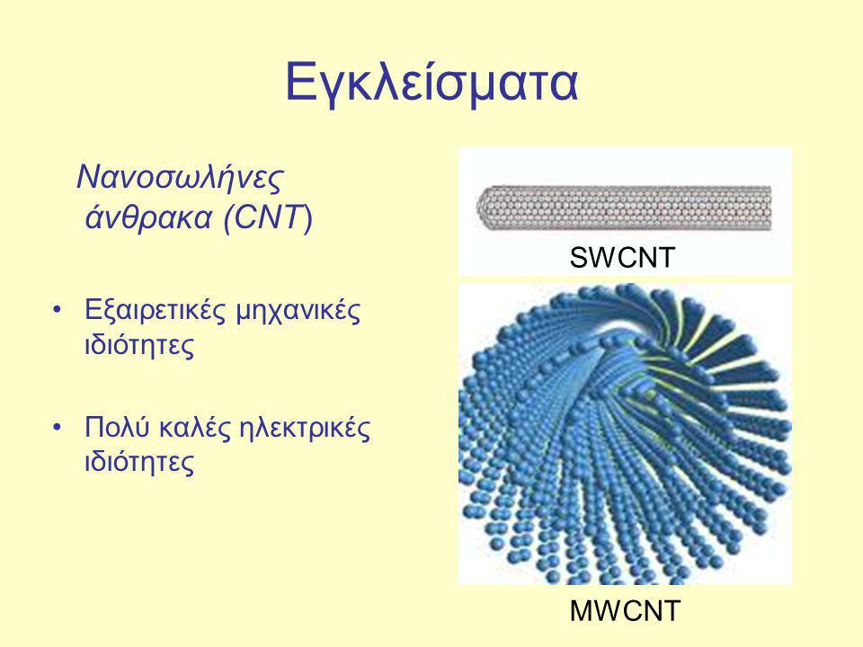 Εγκλείσματα Νανοσωλήνες άνθρακα (CNT) Εξαιρετικές μηχανικές ιδιότητες