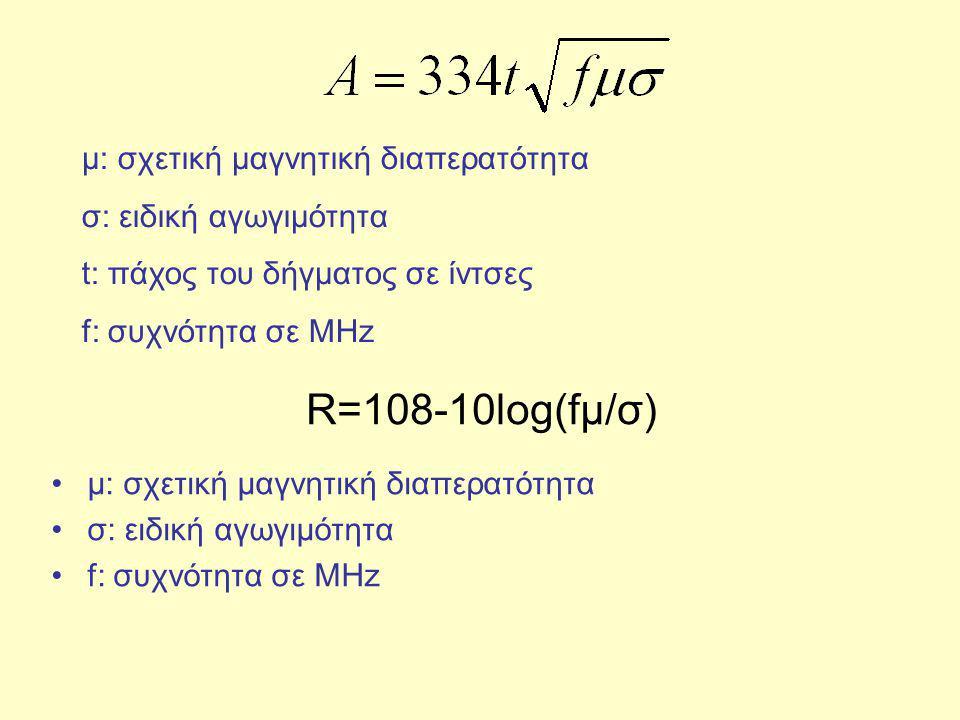R=108-10log(fμ/σ) μ: σχετική μαγνητική διαπερατότητα