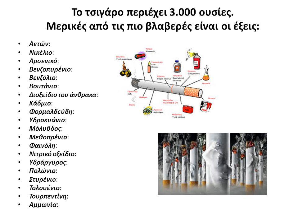 Το τσιγάρο περιέχει 3. 000 ουσίες