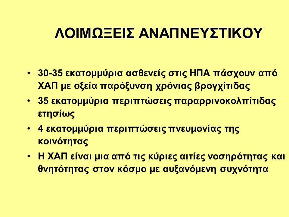 ΛΟΙΜΩΞΕΙΣ ΑΝΑΠΝΕΥΣΤΙΚΟΥ