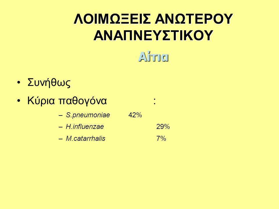 ΛΟΙΜΩΞΕΙΣ ΑΝΩΤΕΡΟΥ ΑΝΑΠΝΕΥΣΤΙΚΟΥ