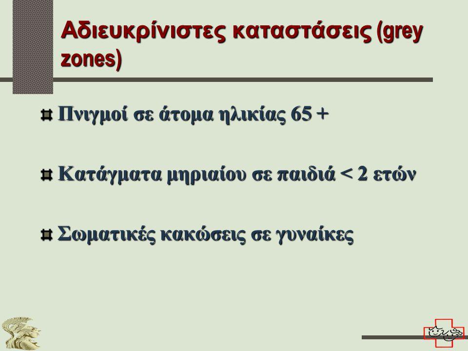 Αδιευκρίνιστες καταστάσεις (grey zones)
