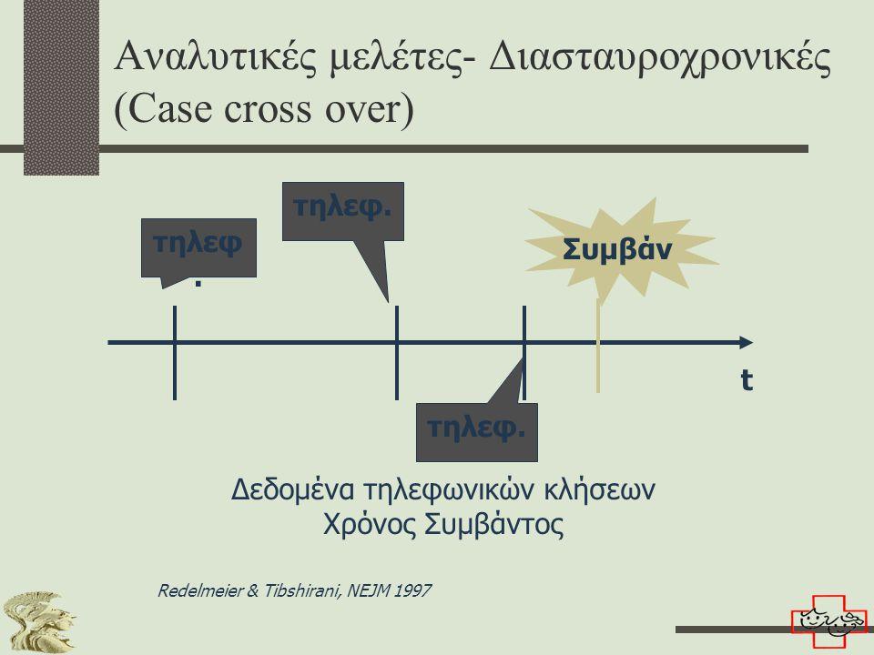 Αναλυτικές μελέτες- Διασταυροχρονικές (Case cross over)