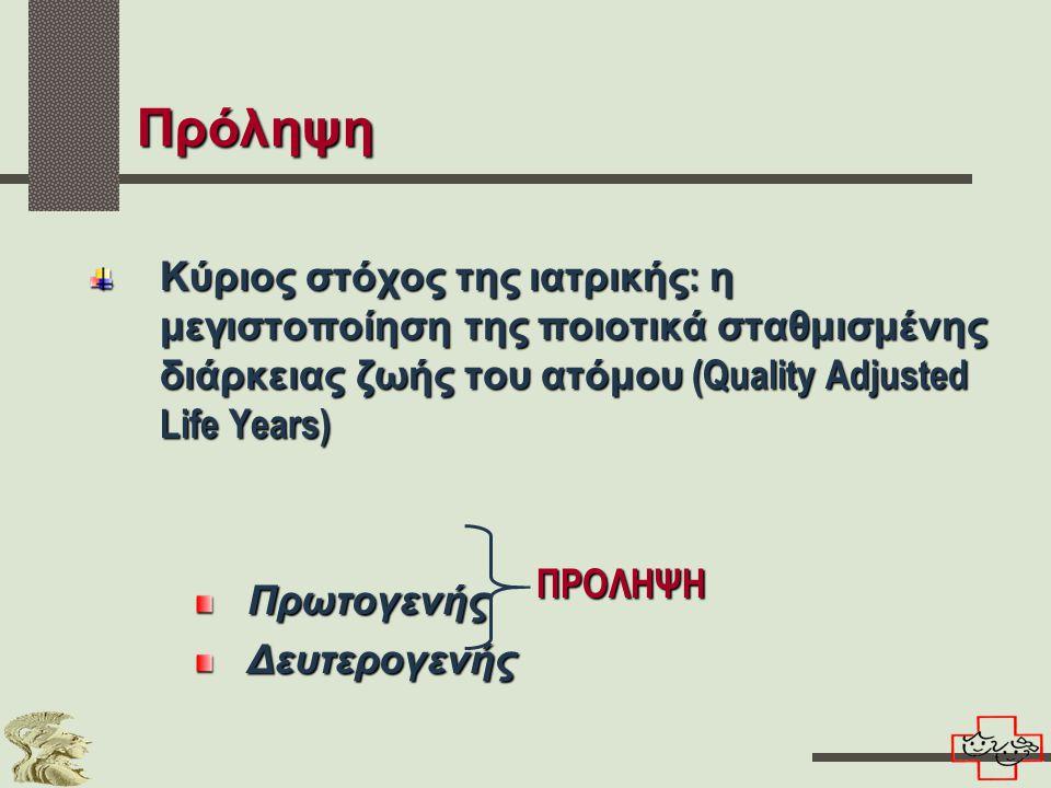 Πρόληψη Κύριος στόχος της ιατρικής: η μεγιστοποίηση της ποιοτικά σταθμισμένης διάρκειας ζωής του ατόμου (Quality Adjusted Life Years)
