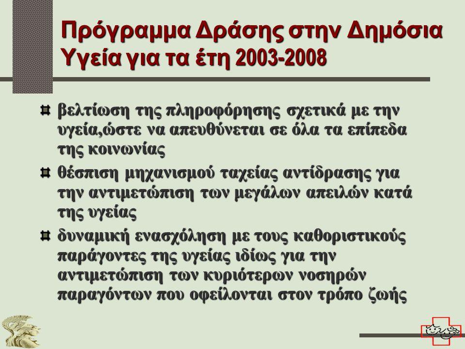 Πρόγραμμα Δράσης στην Δημόσια Υγεία για τα έτη 2003-2008
