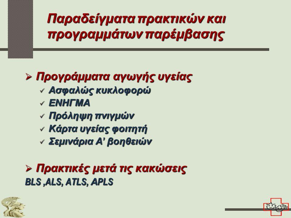 Παραδείγματα πρακτικών και προγραμμάτων παρέμβασης