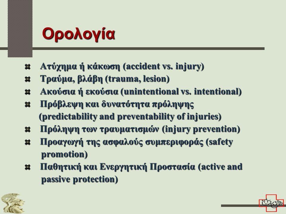 Ορολογία Ατύχημα ή κάκωση (accident vs. injury)