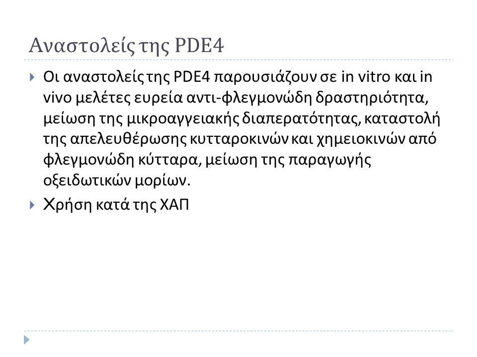 Aναστολείς της PDE4