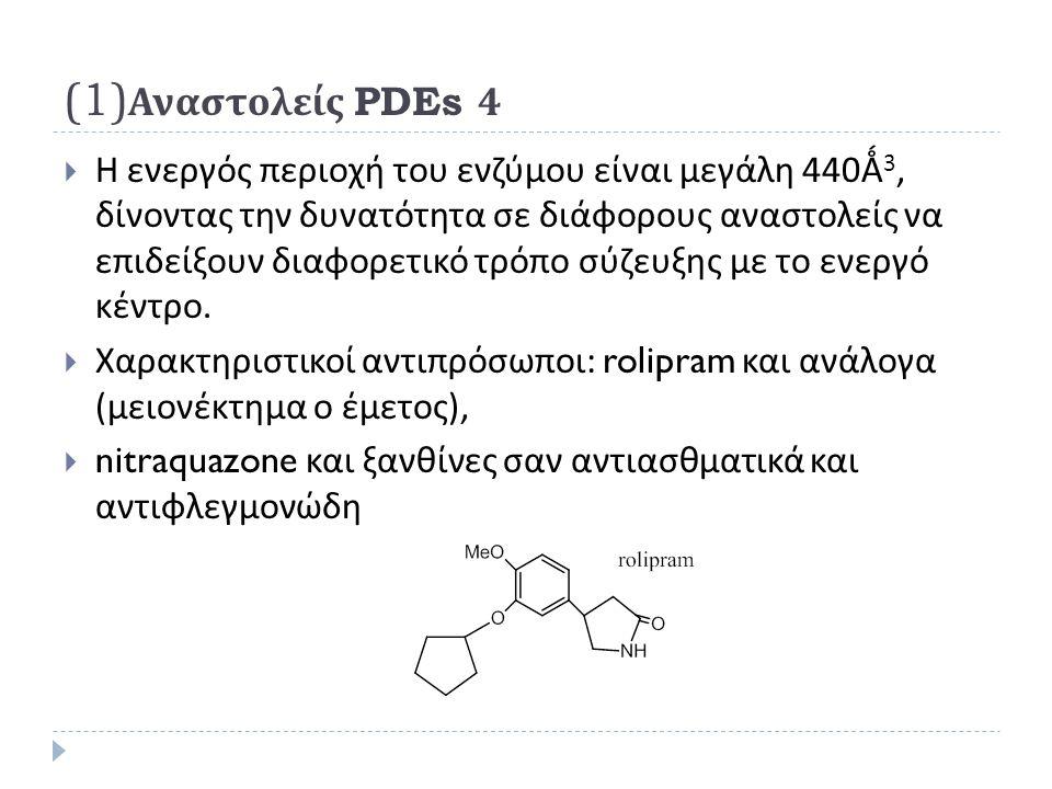 (1)Αναστολείς PDEs 4
