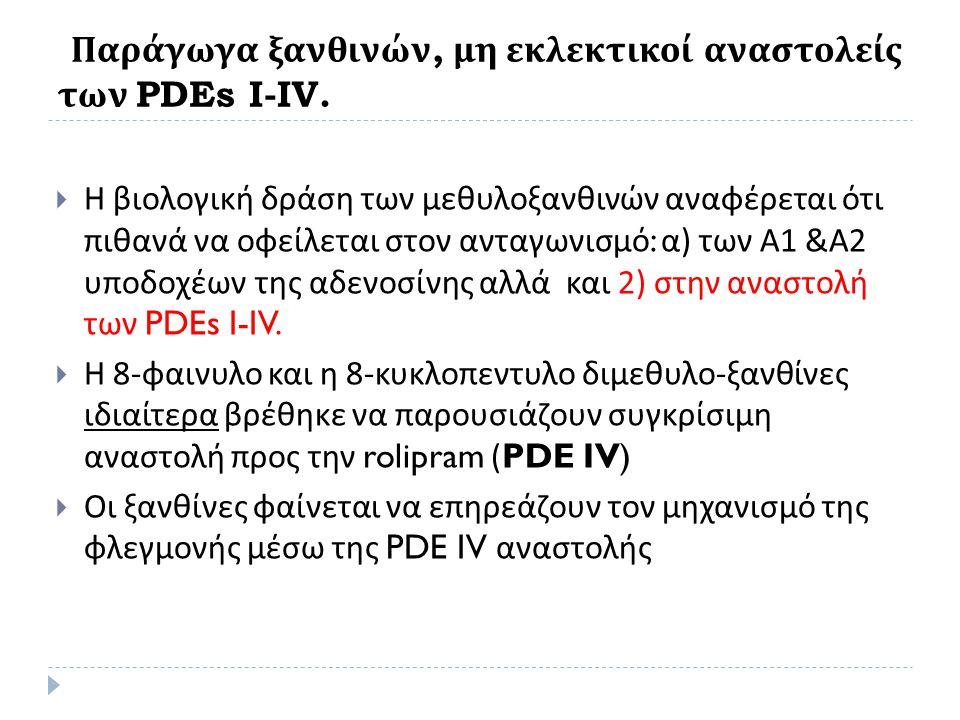 Παράγωγα ξανθινών, μη εκλεκτικοί αναστολείς των PDEs I-IV.