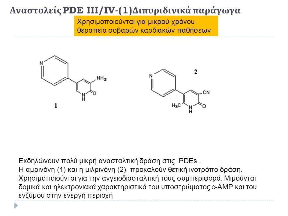 Αναστολείς PDE III/IV-(1)Διπυριδινικά παράγωγα