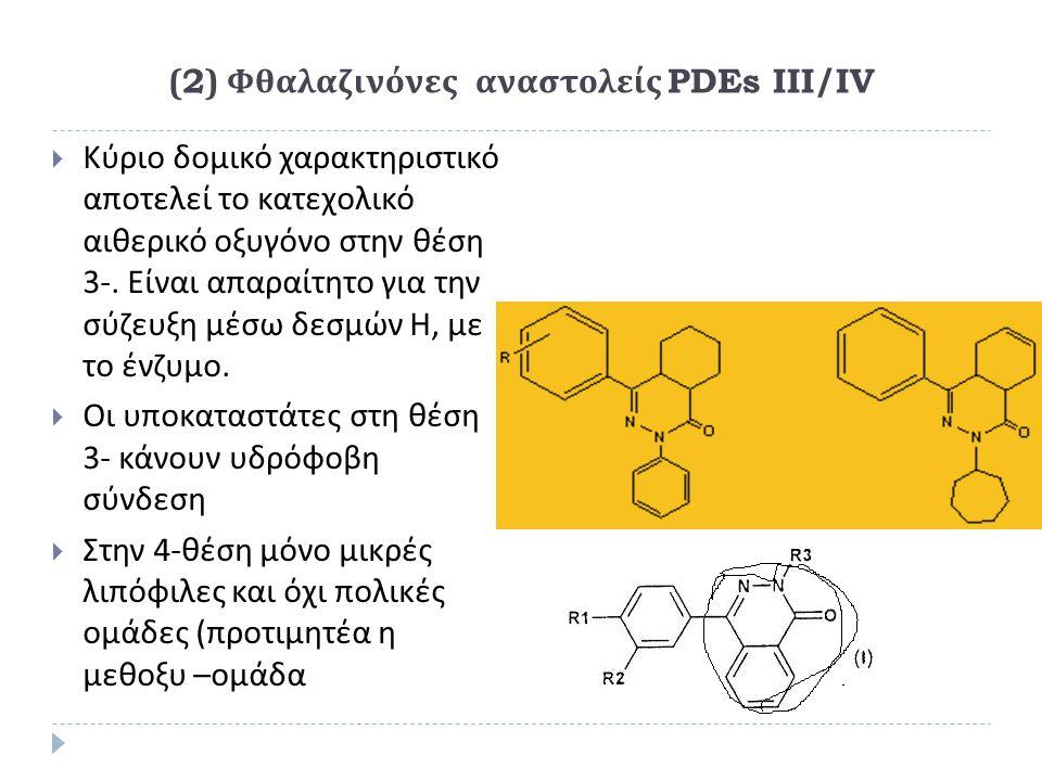 (2) Φθαλαζινόνες αναστολείς PDEs III/IV