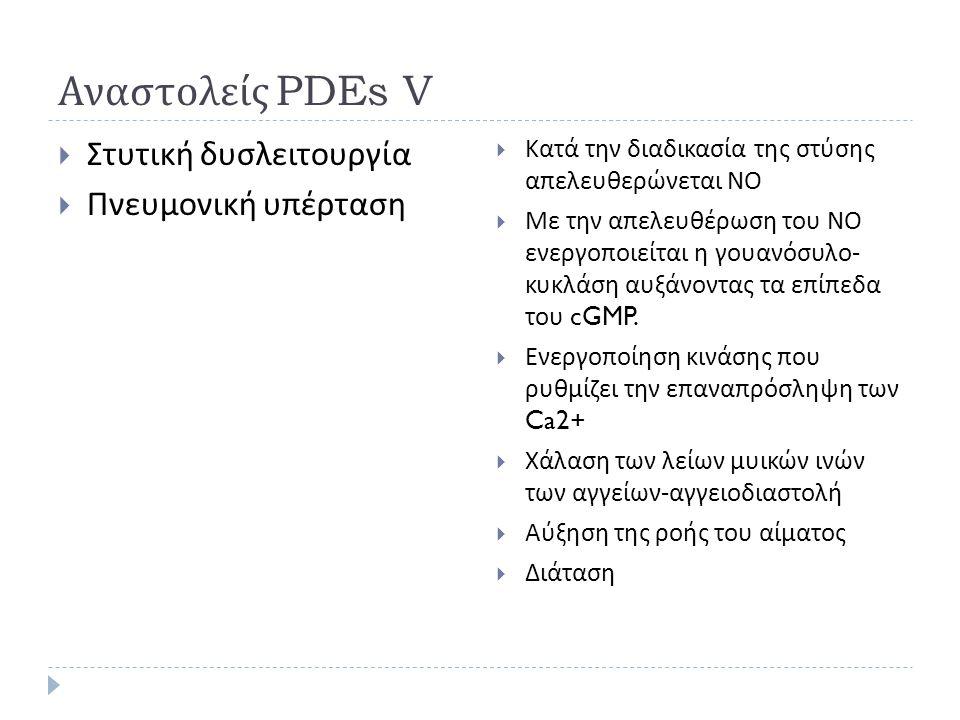 Αναστολείς PDEs V Στυτική δυσλειτουργία Πνευμονική υπέρταση