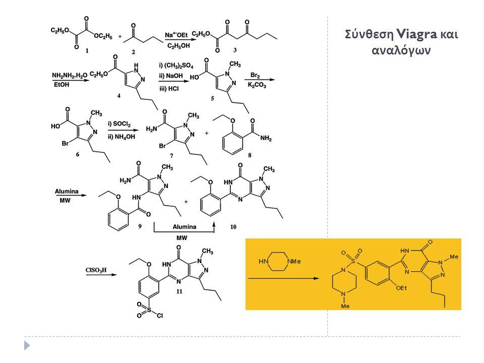 Σύνθεση Viagra και αναλόγων