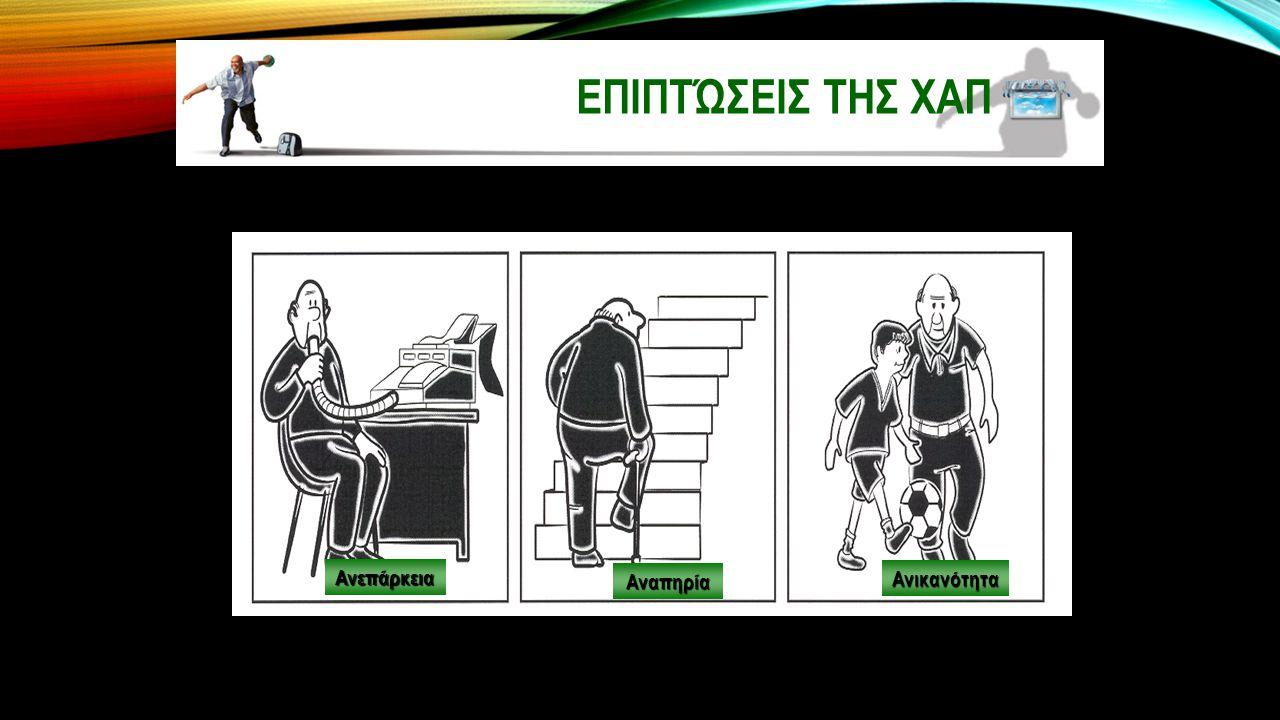 Επιπτώσεισ τησ ΧΑΠ Ανεπάρκεια. Αναπηρία. Ανικανότητα. Am (1999)